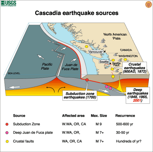 earthquake-website/_features inc php at master · usgs/earthquake